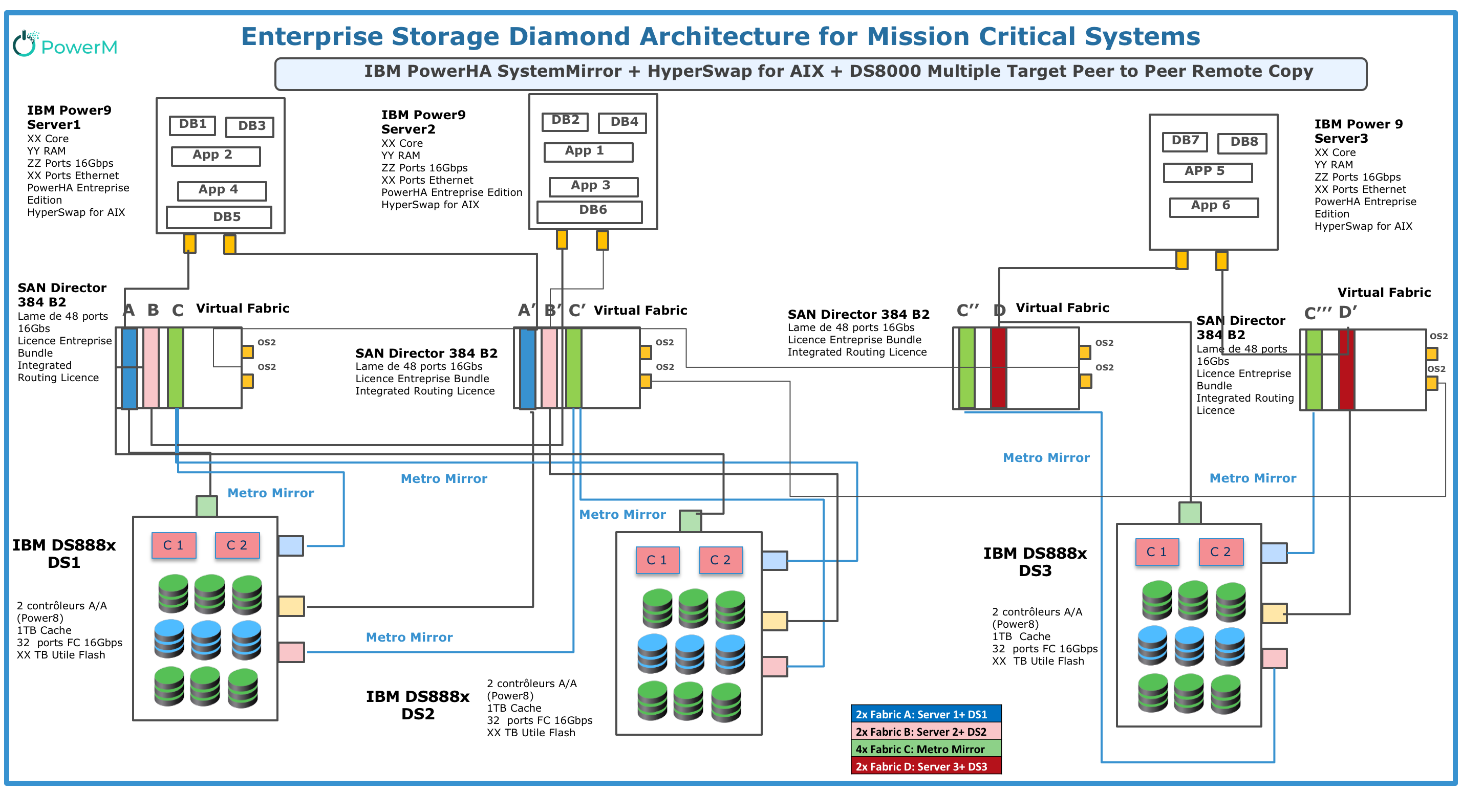 Reference architecture archives powerm trusted solution provider archive for category reference architecture pooptronica Choice Image