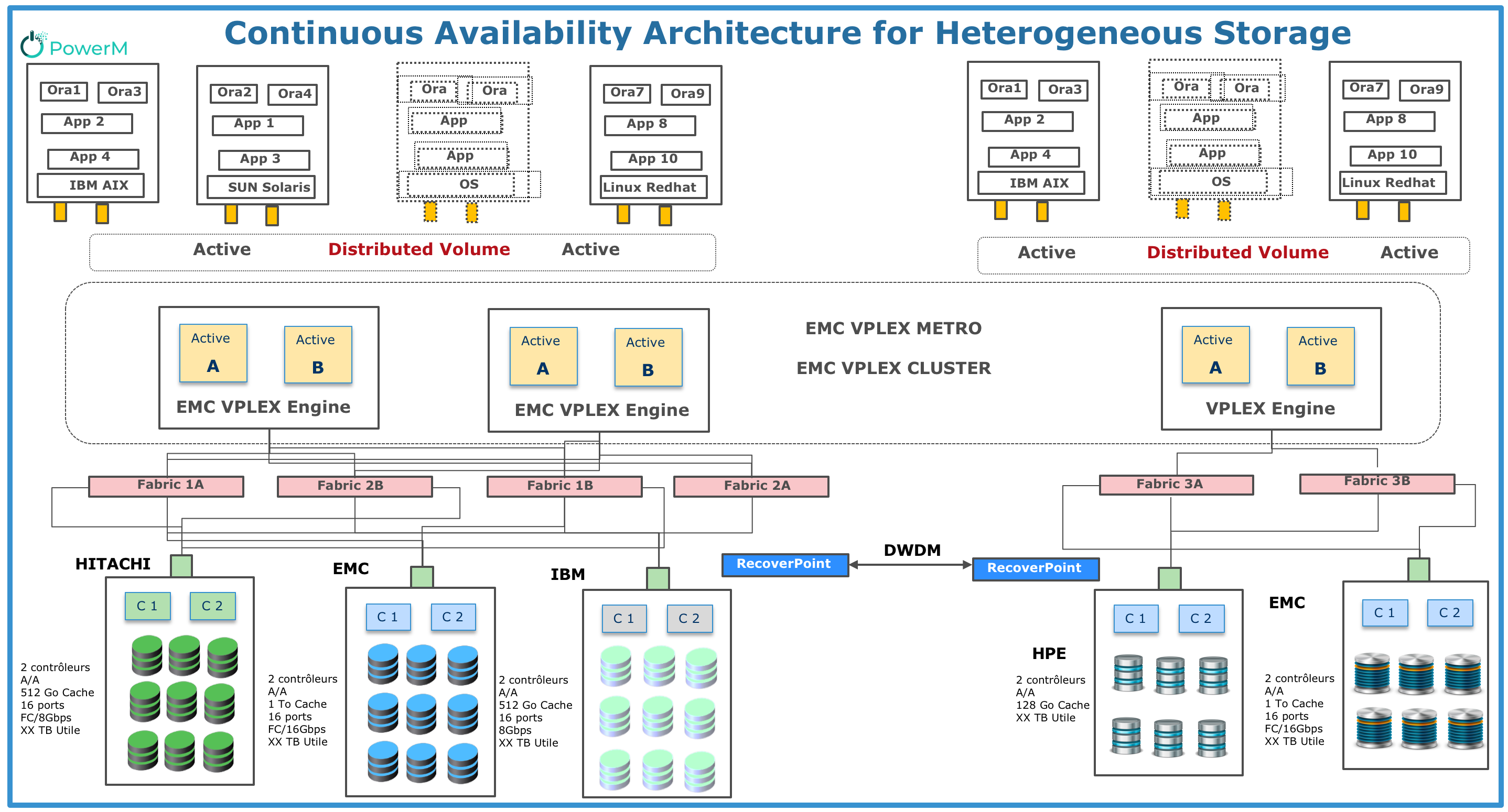 Reference architecture archives powerm trusted solution provider posted pooptronica Choice Image